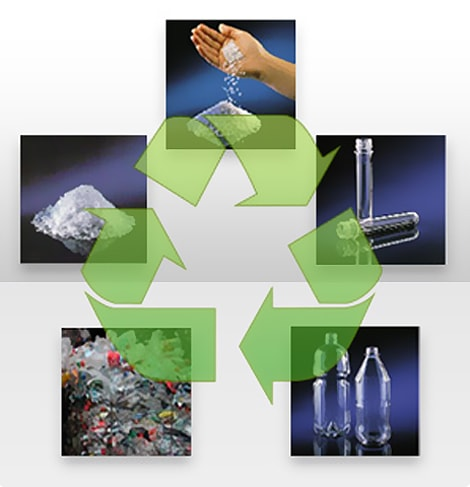 Prime Plastics Products, Inc - Recycling Product
